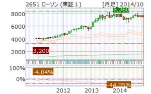 m2651_20141007